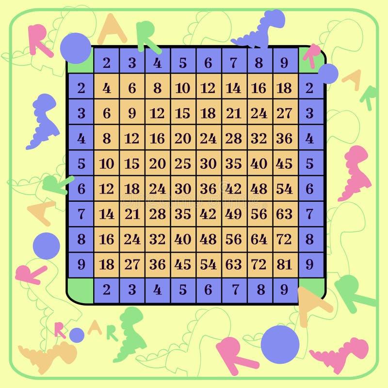 Multiplication carrée Affiche de Tableau avec Dino pour imprimer le matériau pédagogique à l'école ou à la maison Dinosaure éduca illustration de vecteur