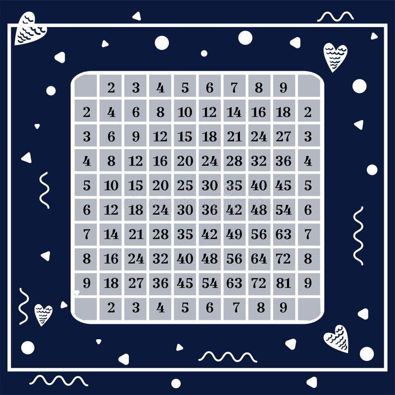 Multiplication carr?e Affiche de Tableau avec le coeur géométrique de figures pour imprimer le matériau pédagogique à l'école ou  illustration libre de droits