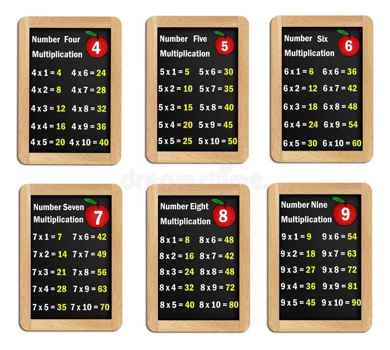 Multiplication collage four through nine royalty free illustration