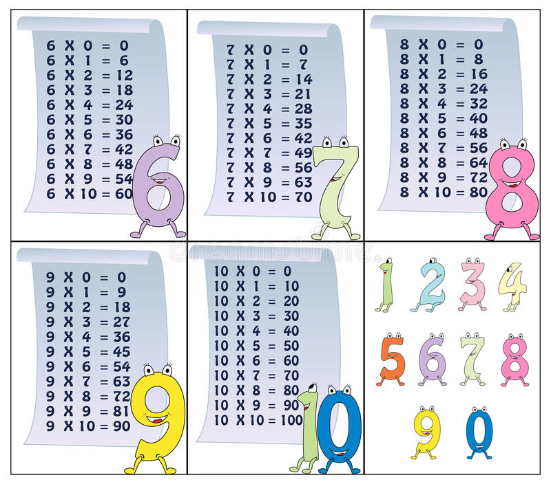 Download Multiplication Table (part 2) Stock Image - Image: 17758641