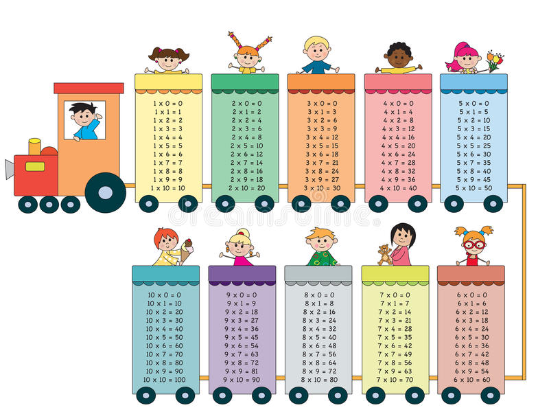 Multiplication Table Stock Illustration Illustration Of Mathimatics