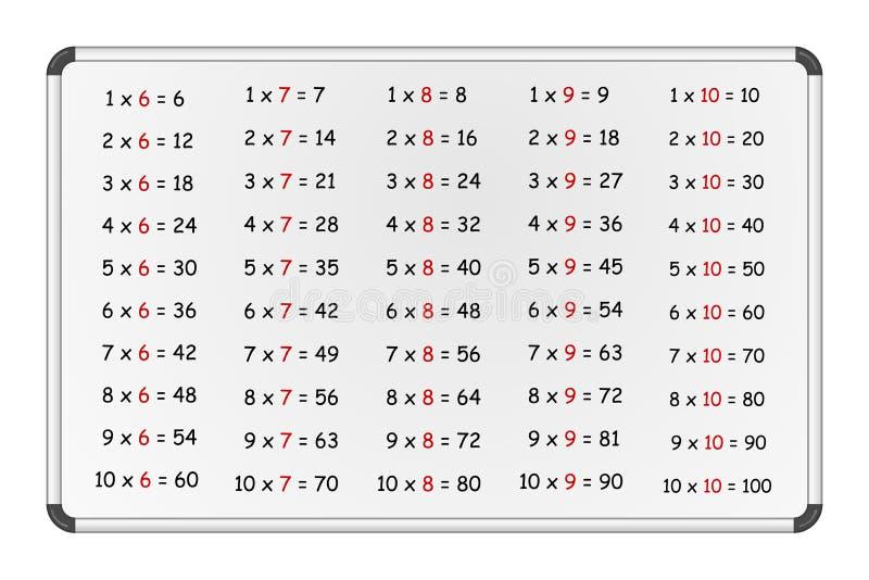 Multiplication table on whiteboard part 2 stock vector - Methode table de multiplication ...