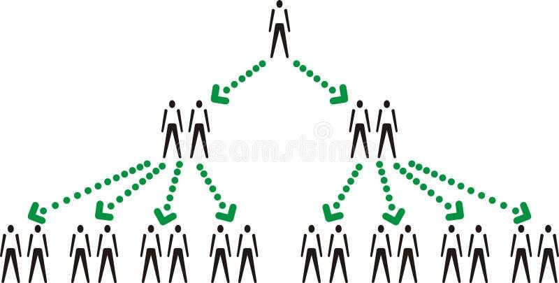 multiplyin άνθρωποι διανυσματική απεικόνιση