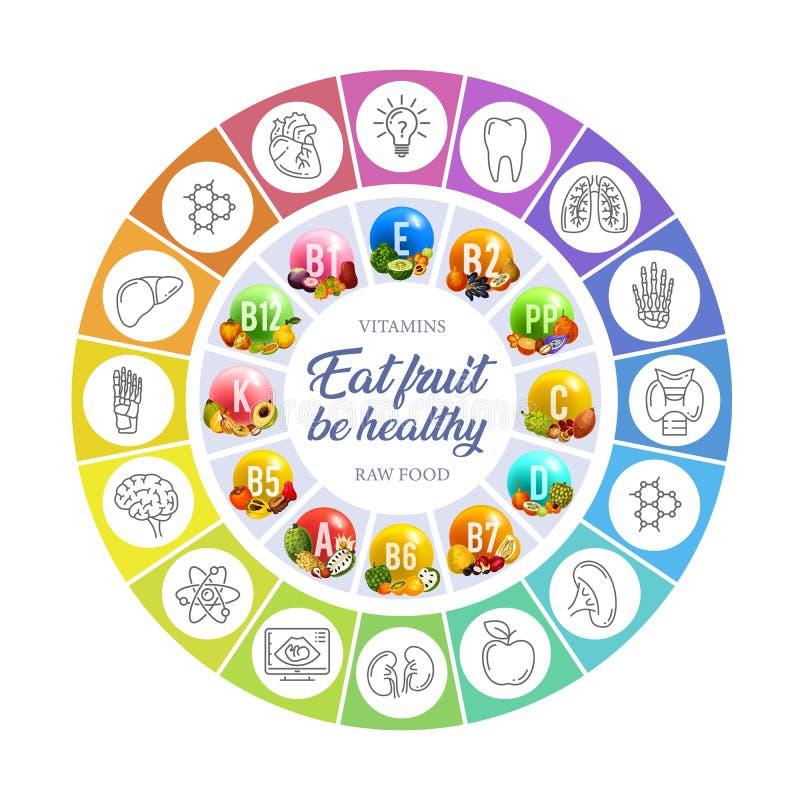 Multivitamins i frukter, sunt äta för mat stock illustrationer