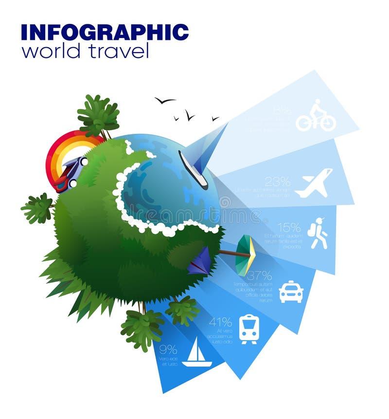 Mundo del concepto del infographics del viaje y de las vacaciones con los iconos simples y su texto Colores materiales del diseño libre illustration