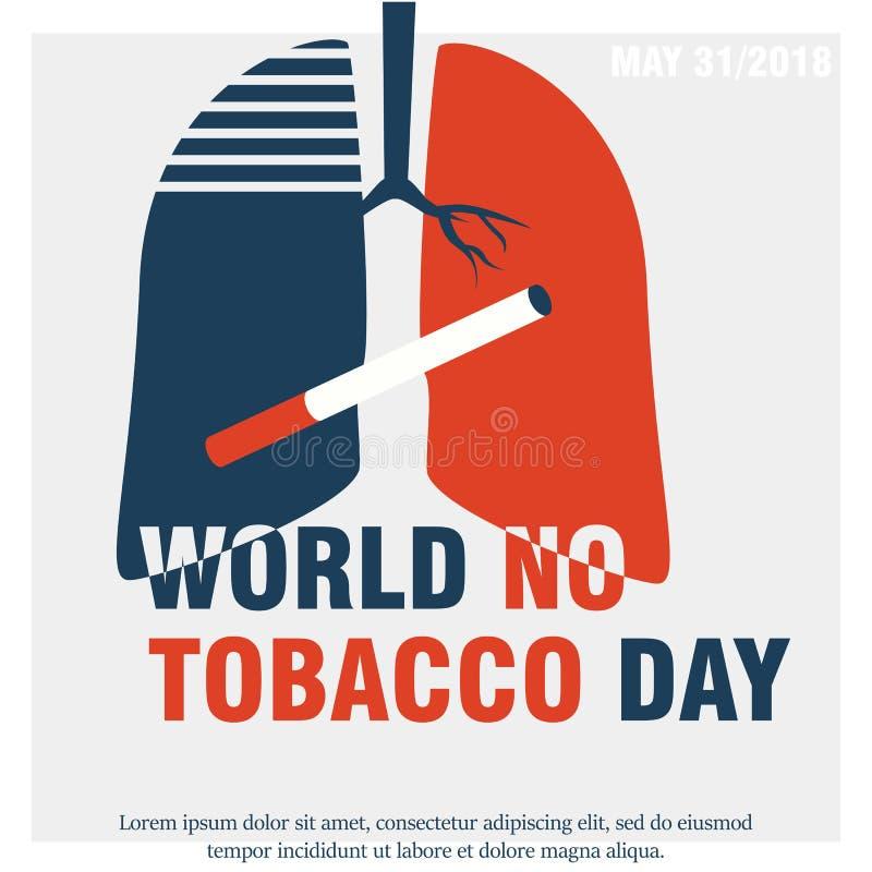 Mundo ninguna bandera o cartel moderna, ejemplo del concepto del día del tabaco del vector con los pulmones ilustración del vector