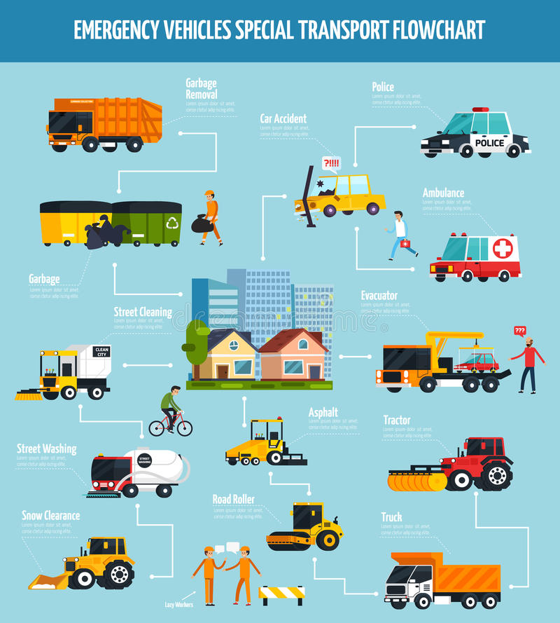 Municipal Services Flat Flowchart. With special transport used for road works medical and police emergency help vector illustration stock illustration