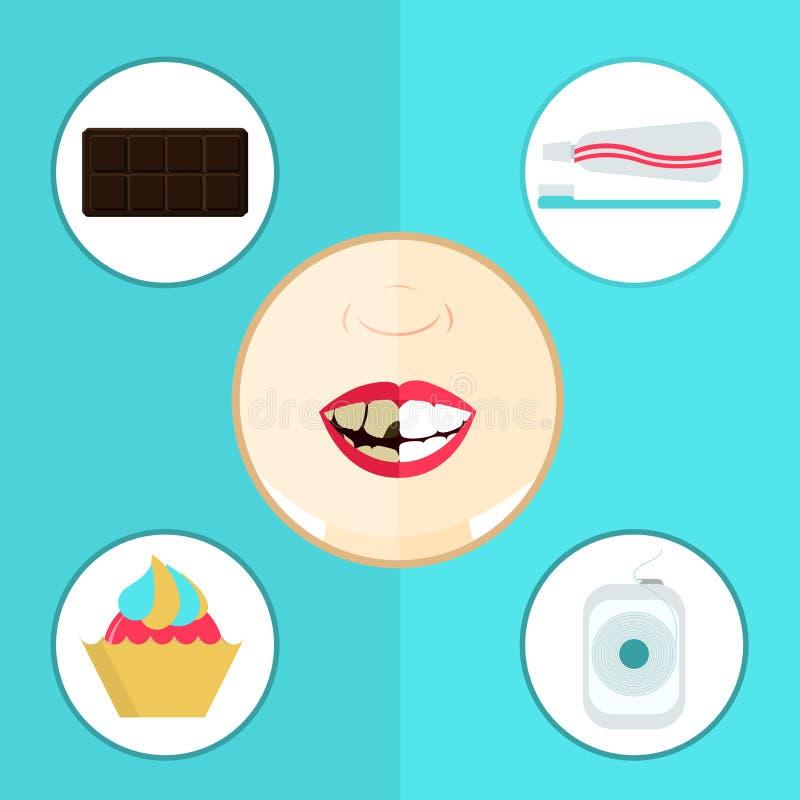 Muntlig hälsa och sötsaker royaltyfri illustrationer