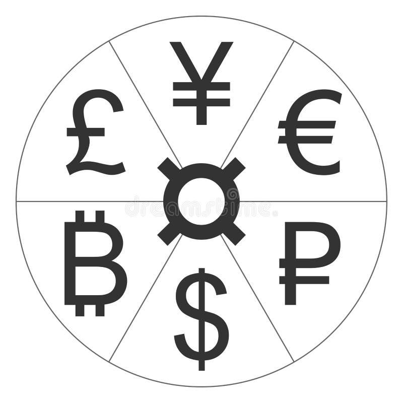Muntteken, euro, roebel, dollar, bitcoin, pond Sterlinglibra, Yenpictogrammen op een witte achtergrond worden geïsoleerd die EUR- royalty-vrije illustratie