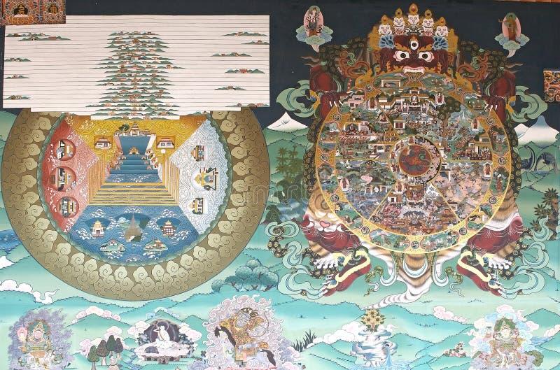 Mural ζωγραφική στο Trashi Chhoe Dzong, Thimphu, Μπουτάν στοκ εικόνες