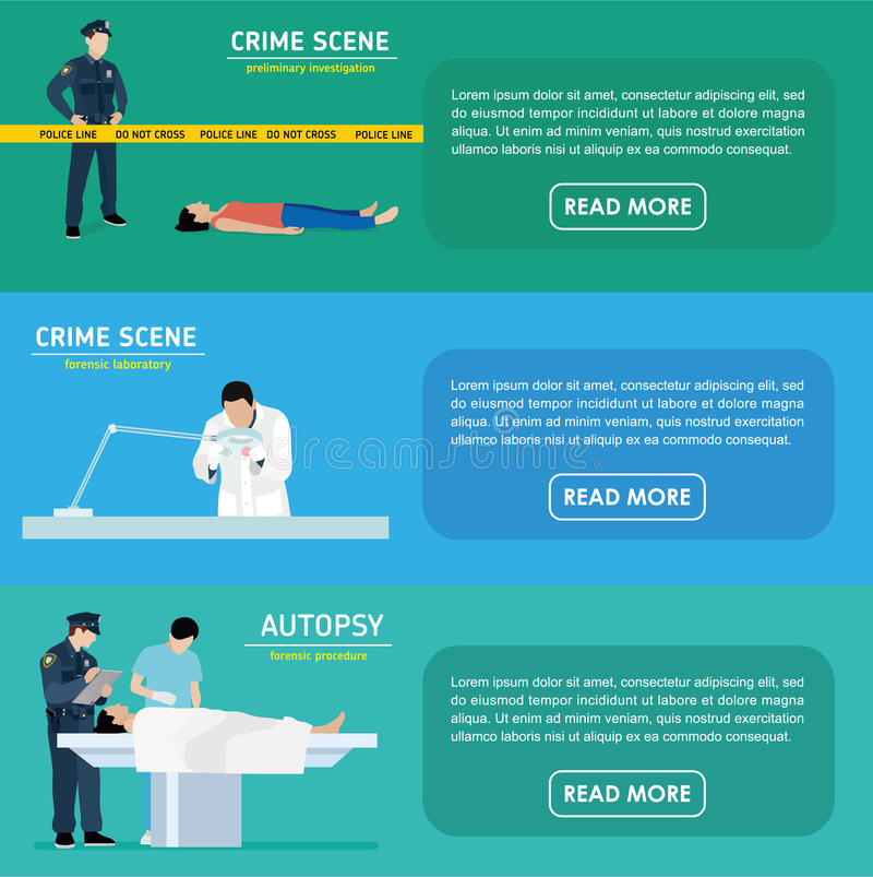 Murder investigation banners. Police officer. Forensic laboratory. Murder investigation banners. Police officer guards the crime scene. Forensic laboratory. The royalty free illustration