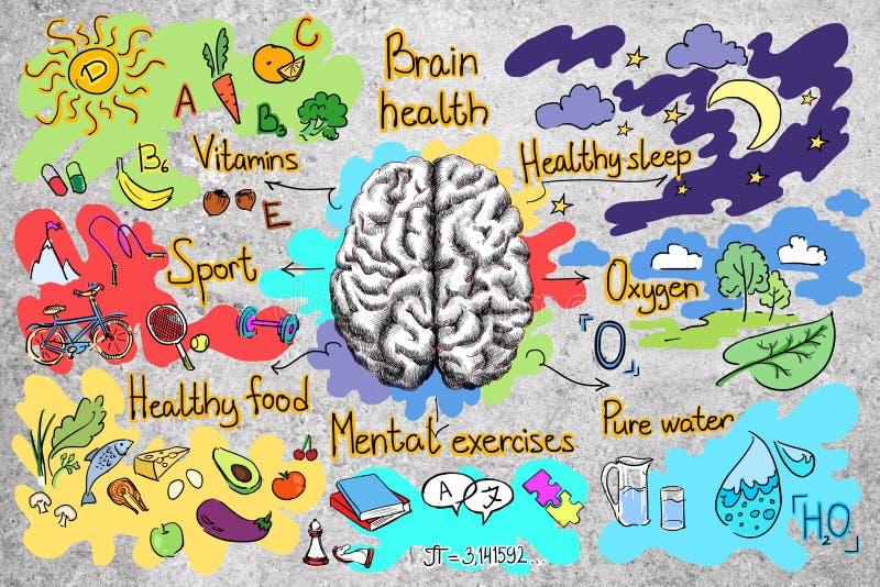 Muro de cemento con bosquejo sano del cerebro stock de ilustración