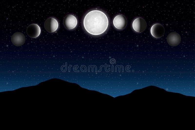 Musardez le cycle lunaire de la nouvelle lune à la pleine lune en ciel nocturne avec des montagnes illustration stock