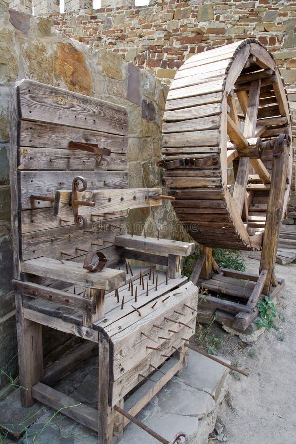 Museum av tortyr arkivbild