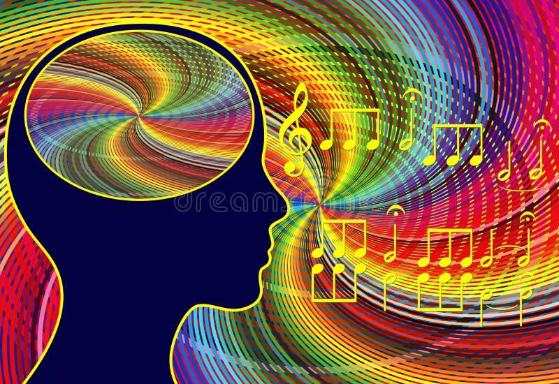 Music activates the brain vector illustration