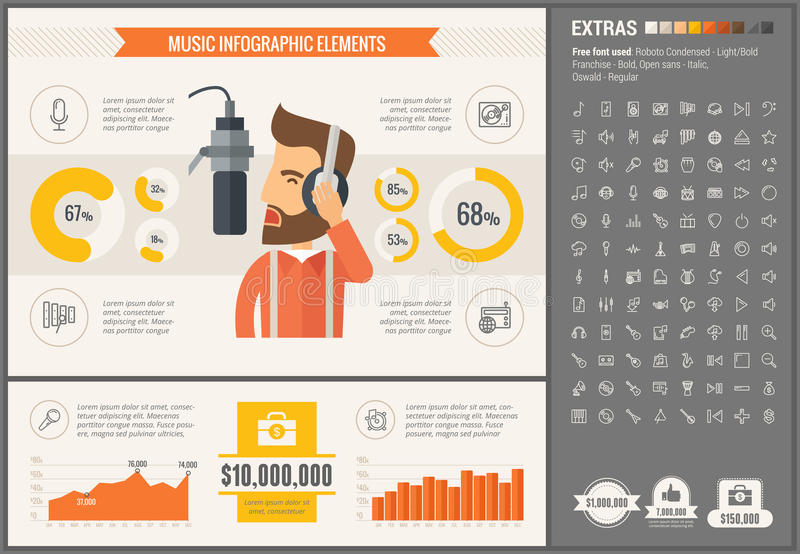 Music flat design Infographic Template. Music infographic template and elements. The template includes illustrations of hipster men and huge awesome set of thin royalty free illustration