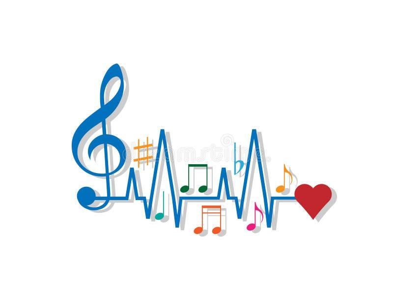 Musica a cuore royalty illustrazione gratis
