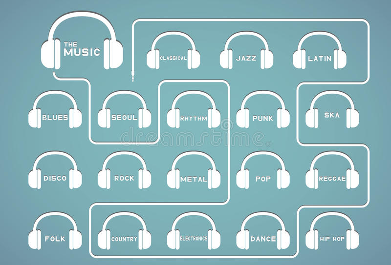 Musica del trasduttore auricolare illustrazione di stock
