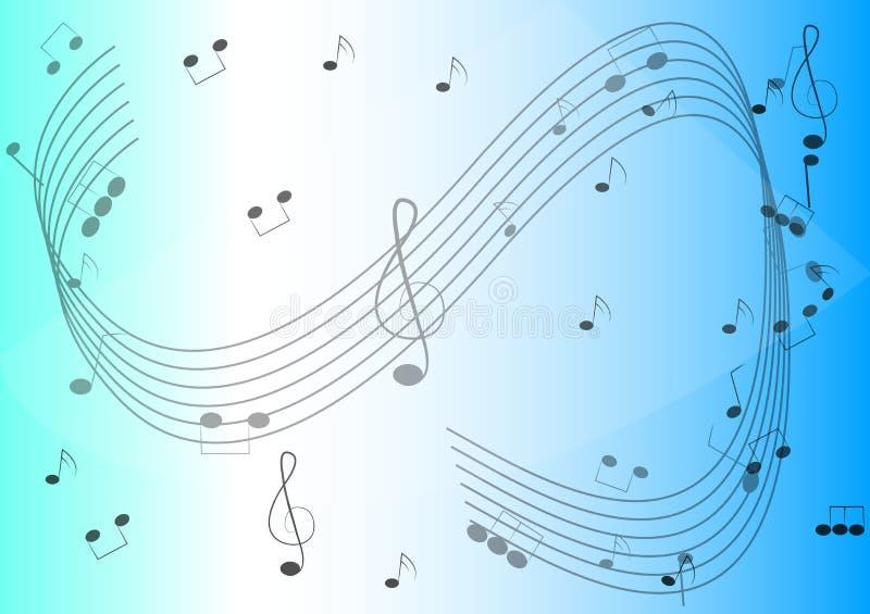 Musik beachtet Hintergrund stock abbildung