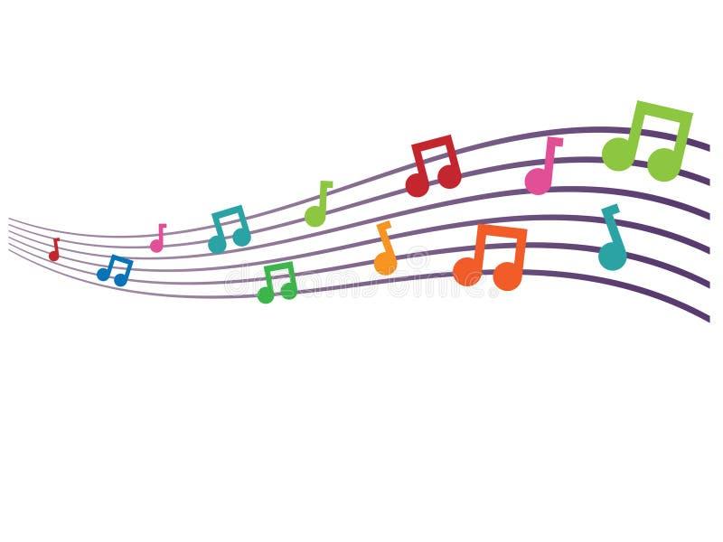 Musikalische Anmerkungen lizenzfreie abbildung