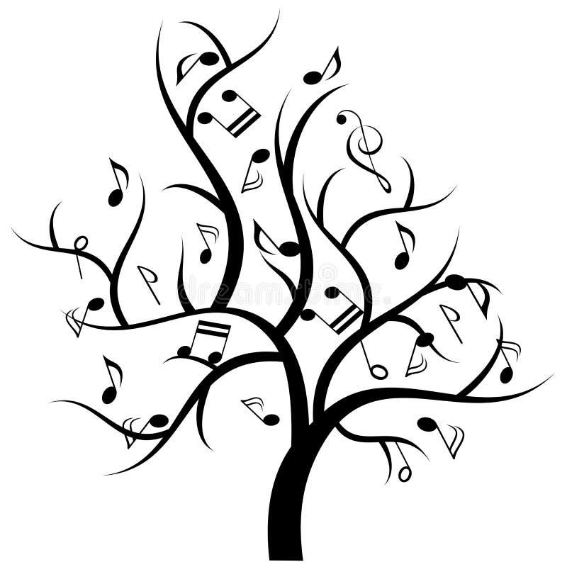 Musikaliskt träd med musikanmärkningar royaltyfri illustrationer