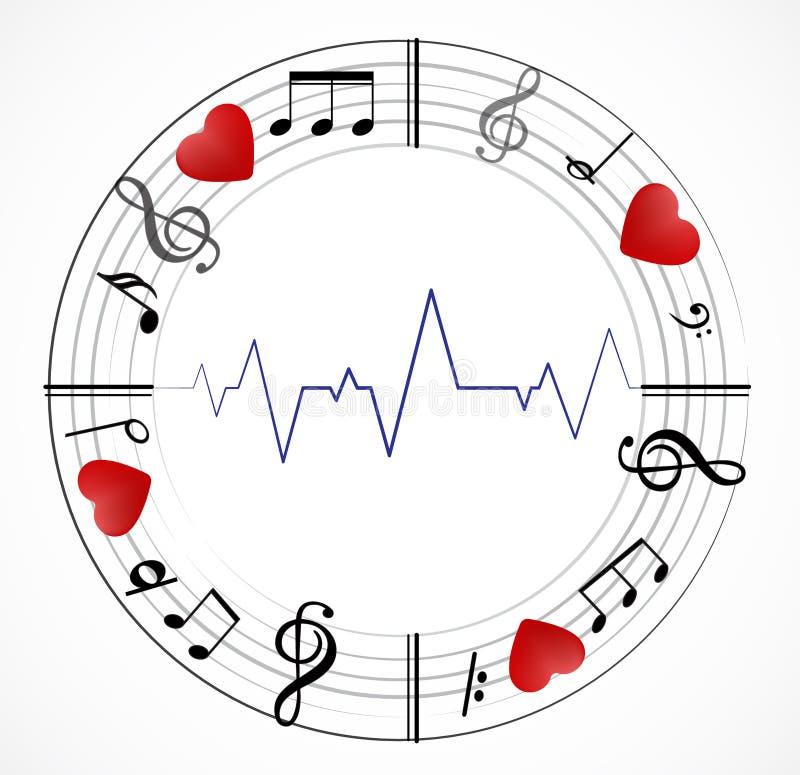 Musikanmärkningsbakgrund med symboler stock illustrationer