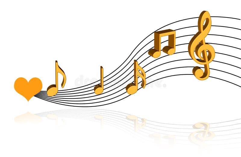Musikanmerkungen lizenzfreie abbildung