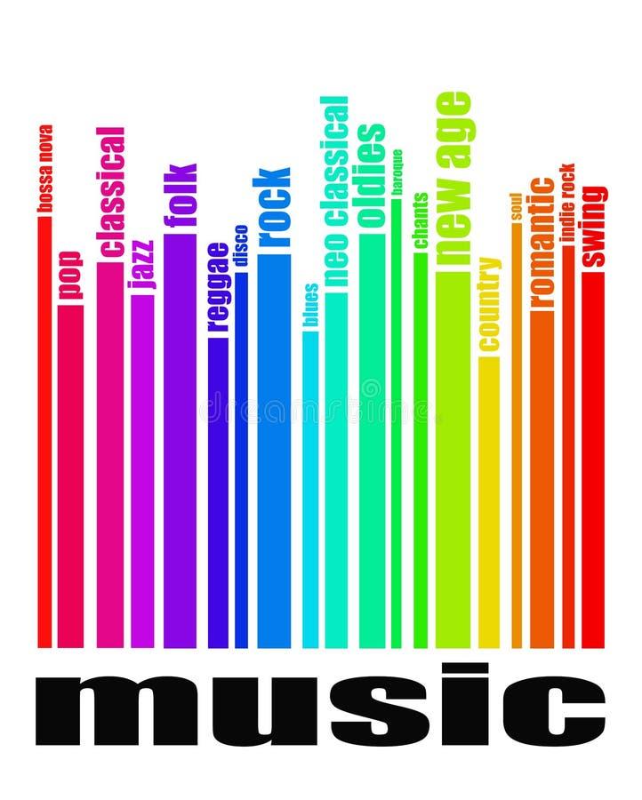 Musikgenrekonzept lizenzfreie abbildung