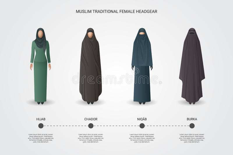 Muslim female headgear set. Hijab, chador, niqab, burka. Poster with different types of muslim clothing. Types of hijab. Vector illustration stock illustration