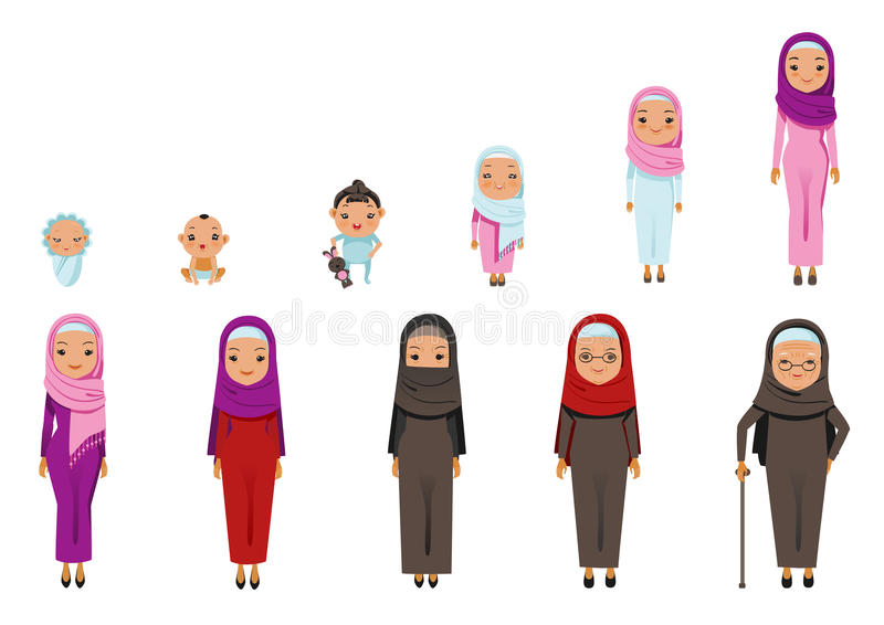 Muslim Woman. Aging of female characters,cycle of life from childhood to old age.Vector, illustrations vector illustration