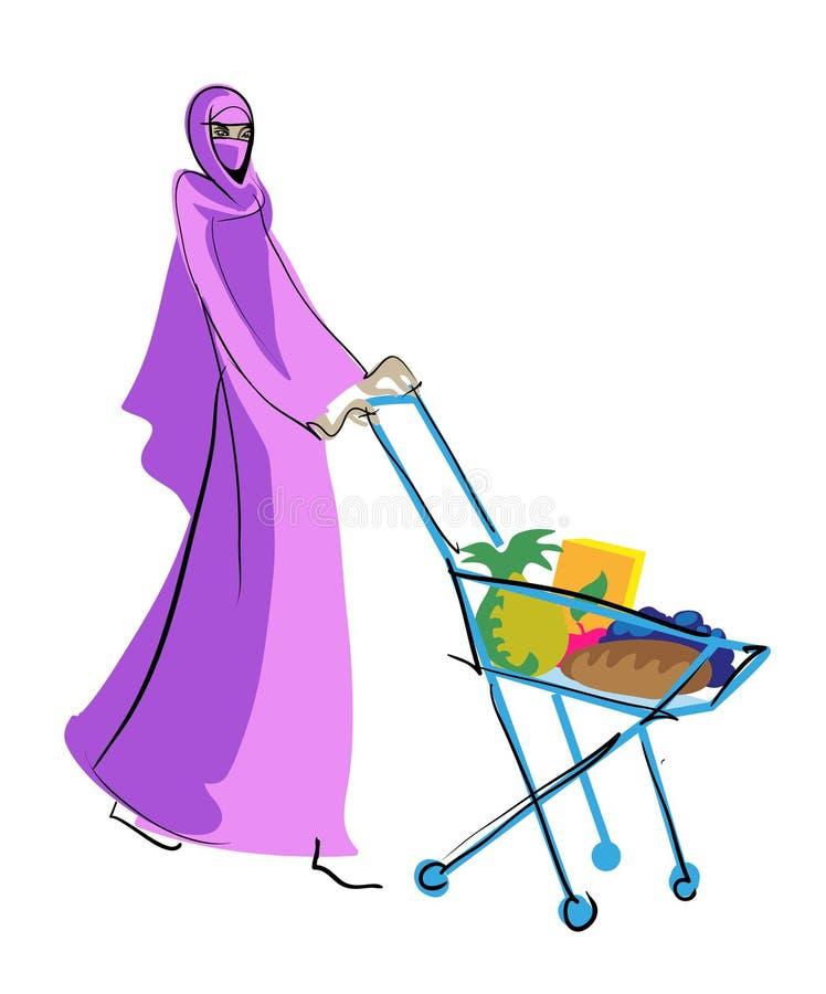 Muslimska kvinnor vektor illustrationer