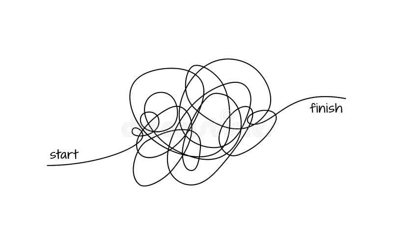 Muy duro haber hecho dise?o de concepto de proceso complicado de la manera del ejemplo de principio a fin l?nea sucia enredada de ilustración del vector
