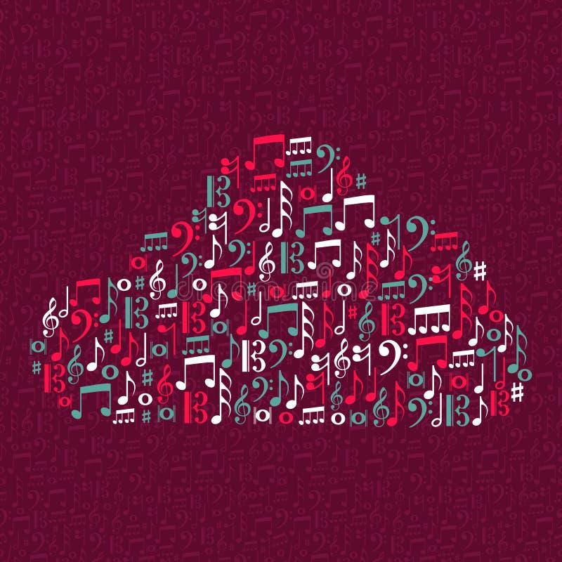 Muzyczna notatki chmury kształta ilustracja ilustracji