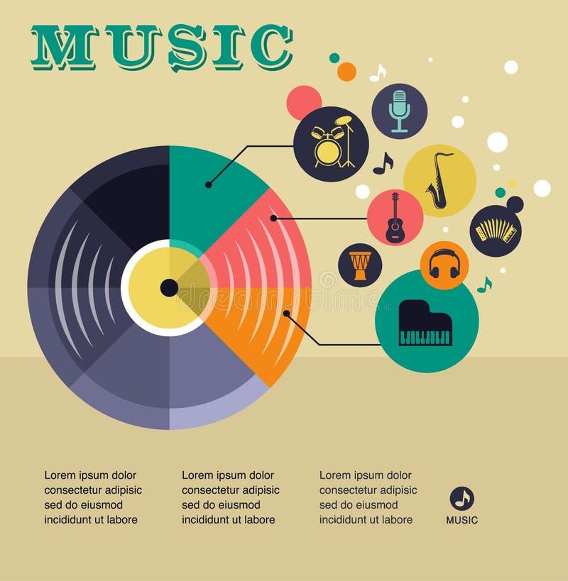 Muzyczny infographic i ikona ustawiający instrumenty royalty ilustracja