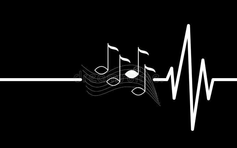 Muzyczny kierowy bicie fotografia stock