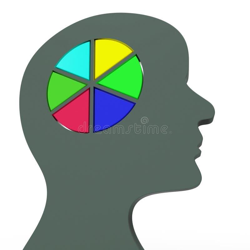 Myśli łamigłówka Reprezentuje O rozważaniu I pomysle ilustracji