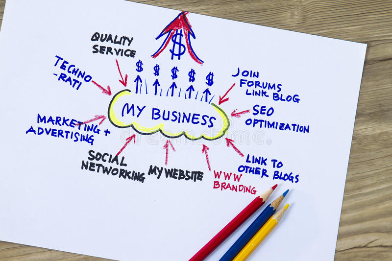 My business. Concept- sketch showing flow of  abstract royalty free stock photography