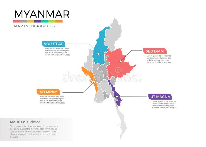 Myanmar-Karte infographics Vektorschablone mit Regionen und Zeigerkennzeichen lizenzfreie abbildung