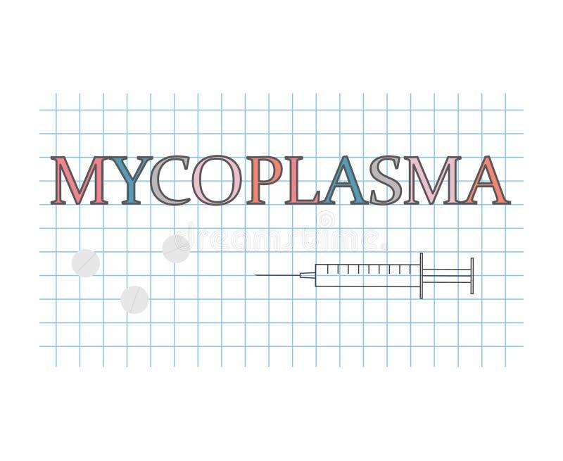 Mycoplasma słowo na w kratkę papieru prześcieradle royalty ilustracja