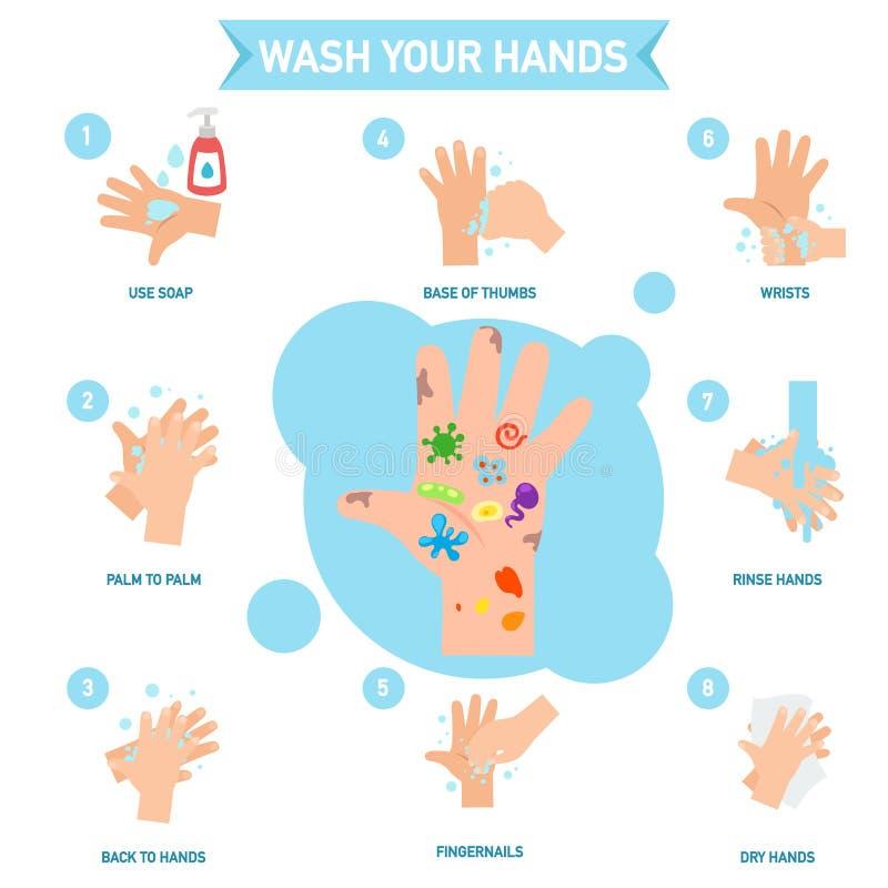 Myjący wręcza stosownie infographic, ilustracja ilustracji