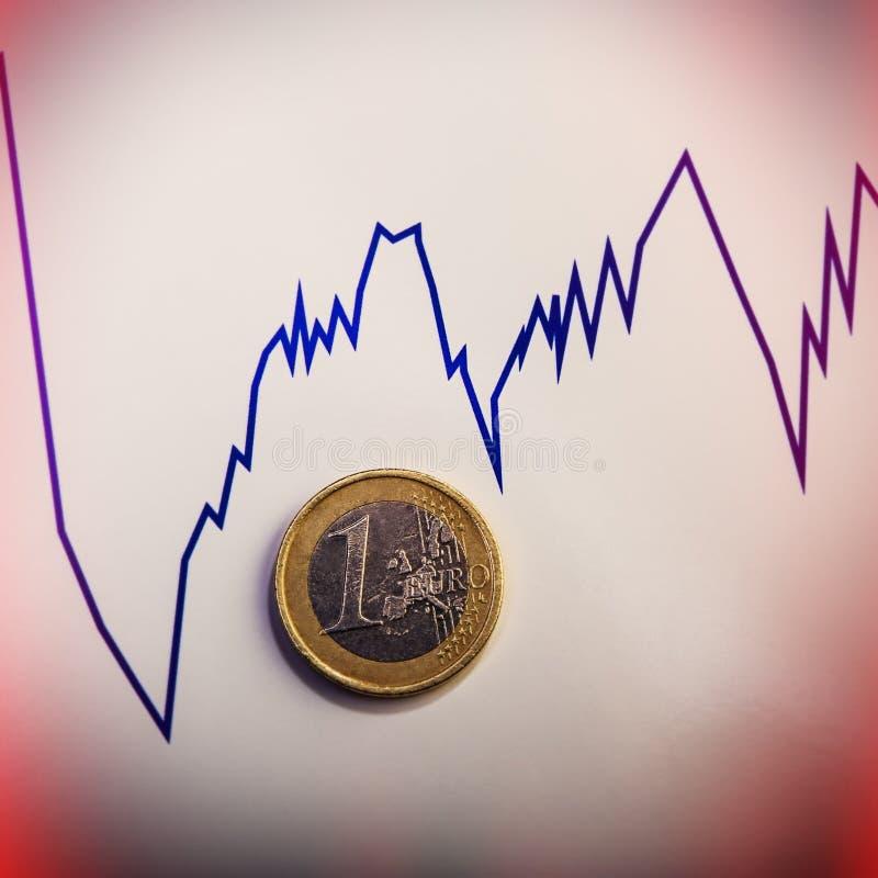 Mynta ett euro mot diagrammet för valutahastigheten bank repet för anmärkningen för pengar för fokus hundra för euroeuros fem cur royaltyfria bilder