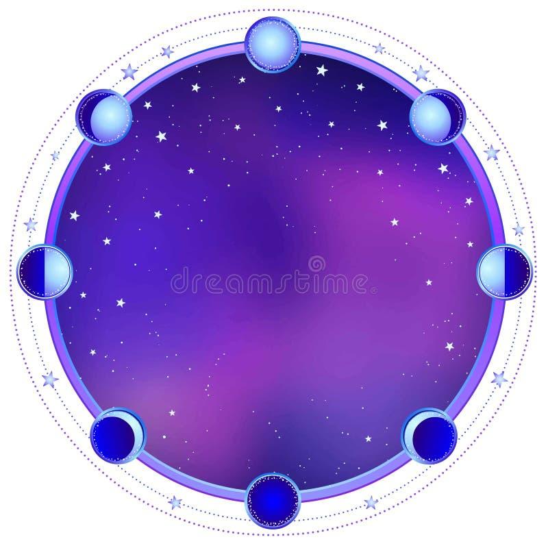 Mysteriöser Hintergrund: Nachtsternhimmel, Kreis einer Phase des Mondes, heilige Geometrie vektor abbildung