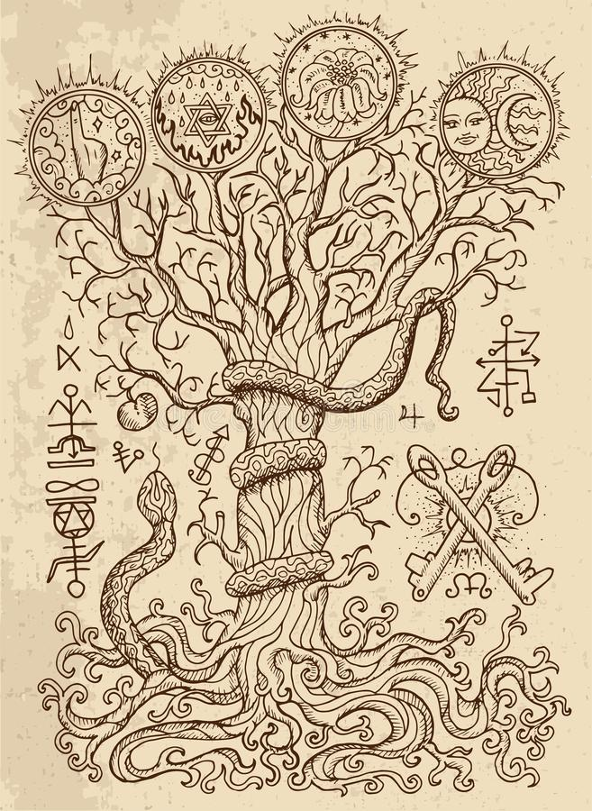 The forbidden fruit of the tree of knowledge essay