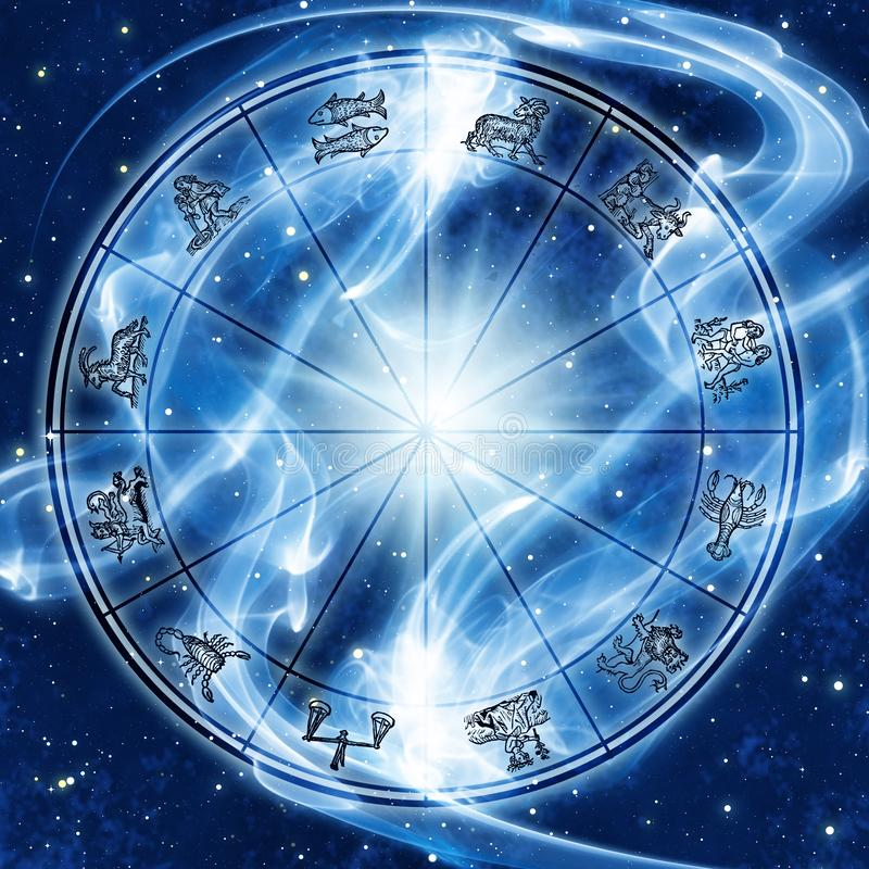 Mystical magic zodiac wheel with stars and Universe like astrology concept. Horoscope,nastrological, horoscope background, magic, magical, zodiac symbols vector illustration