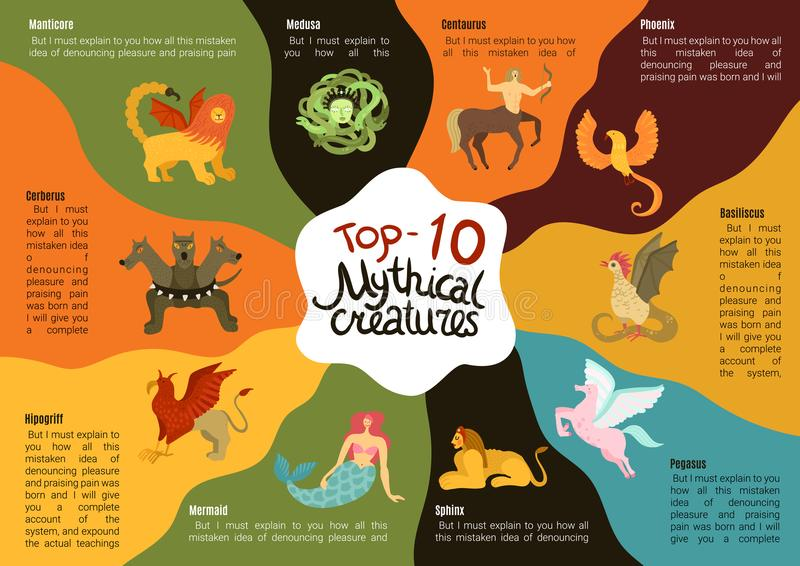 Mythical Creatures Infographics stock illustration