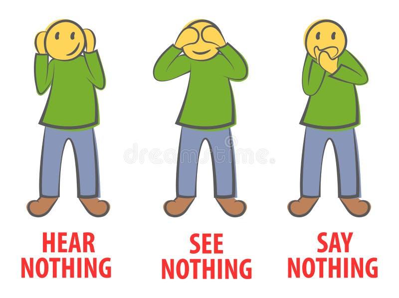 Não veja nada, não ouça nada, não diga nada a qualquer um conceito do negócio no estilo da garatuja ilustração do vetor