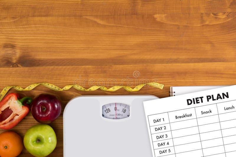 ernährungsumstellung abnehmen plan