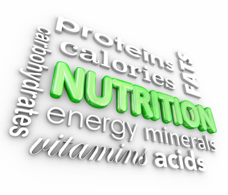 Näringmat som äter vård- proteinvitaminenergi royaltyfri illustrationer