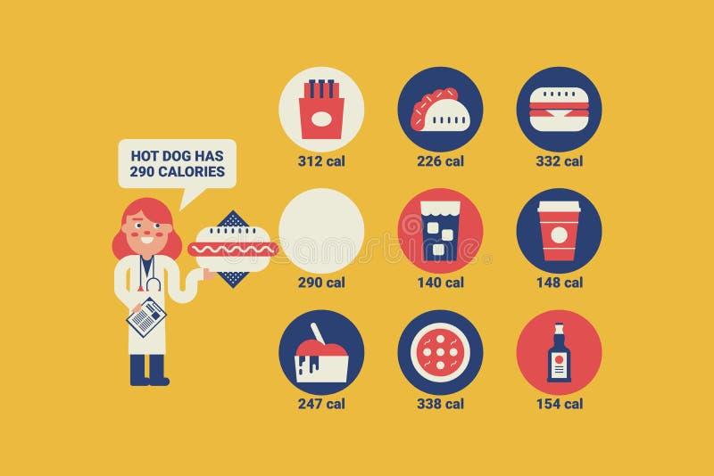 Näringsfysiologen förklarar kalorier i mat royaltyfri illustrationer
