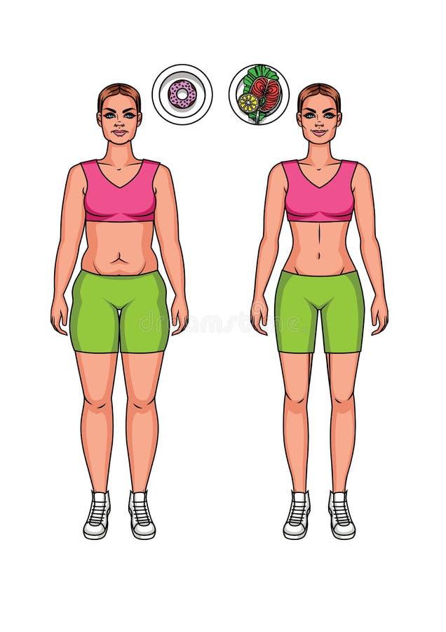 Nätt illustration för flickavektortecknad film i konditionkläder med sund och sjuklig mat royaltyfri illustrationer